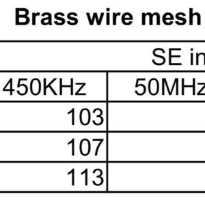 Brass Mesh